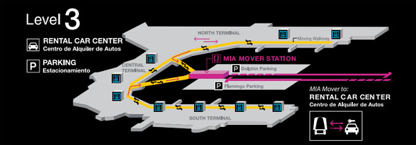 From Baggage Claim all passengers will connect between Miami Airport and the Rental Car Center via the new MIA Mover electric-powered train. The MIA MOVER train station is located on the 3rd level between the Dolphin and Flamingo truezloadmw.gaon: Nw 25Th truezloadmw.ga , Miami, , FL.